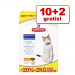 10 + 2 kg på köpet! 12 kg Hill's Feline torrfoder Adult 1-6 Optimal Care Tuna