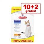 10 + 2 kg på köpet! 12 kg Hill's Feline torrfoder Adult 1-6 Optimal Care Tuna